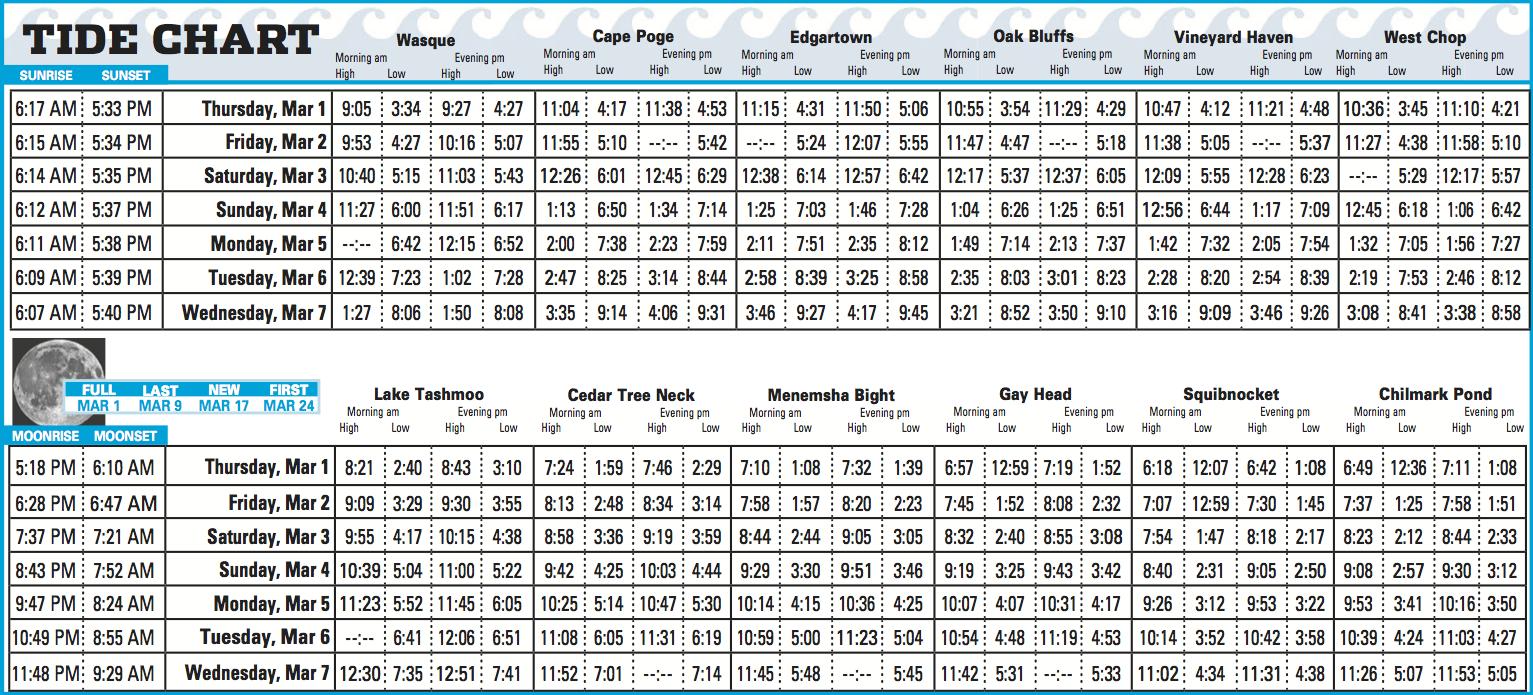 Tide chart for boston harbor images free any chart examples tide chart for boston harbor images free any chart examples boston tide chart gallery free any nvjuhfo Choice Image