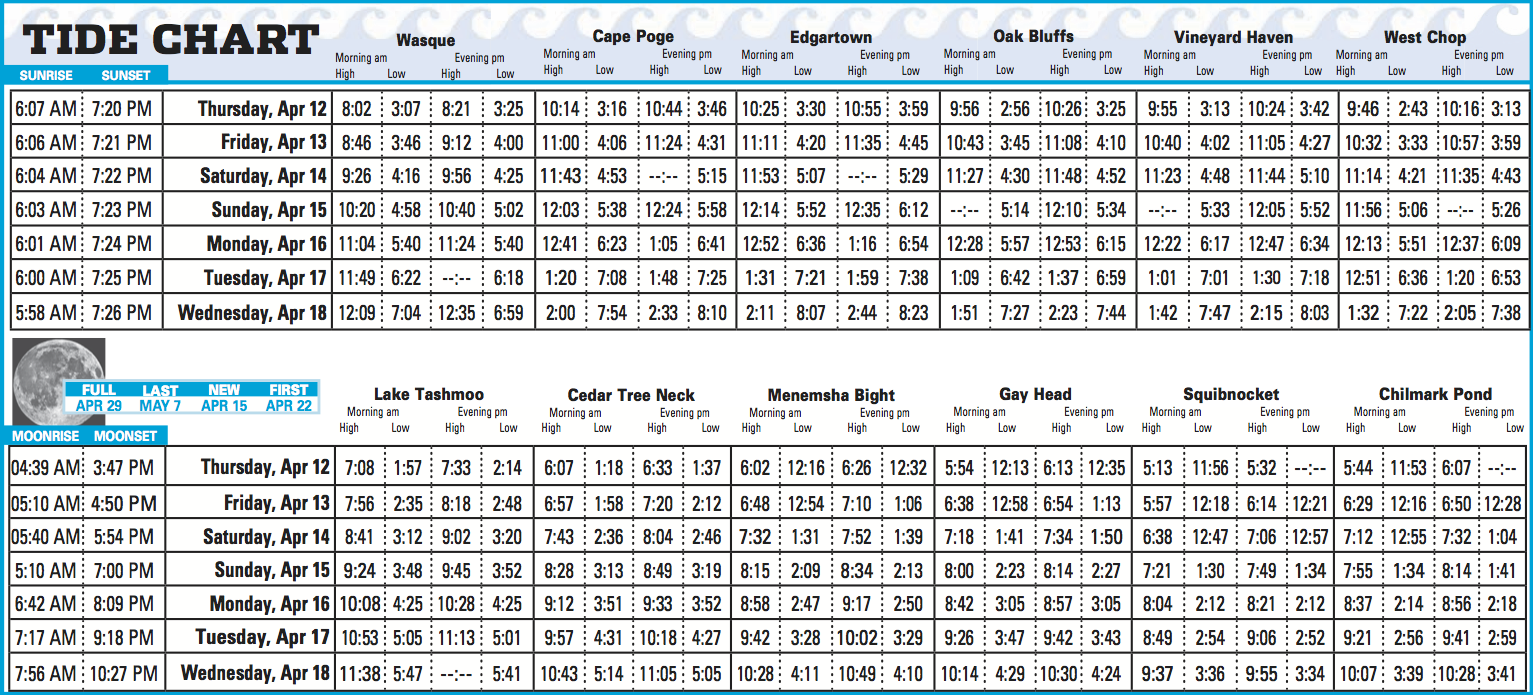 Fishing tide tables singapore napma tide chart me image collections design ideas geenschuldenfo Images
